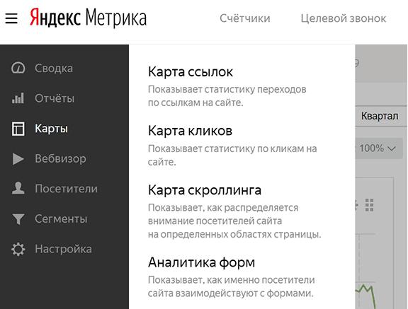 Яндекс Метрика темполыв карты сайта