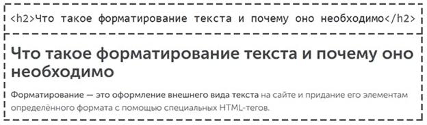 html заголовок h2