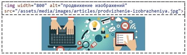 html вставка изображения в страницу