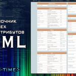 HTML-теги для форматирования текста на странице