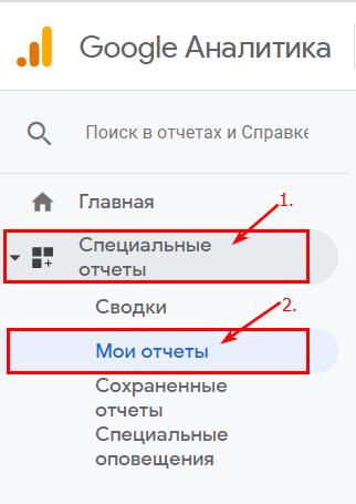 «Мои отчеты» инструмента Google Analytics