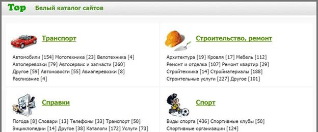 Белый каталог сайтов для ссылок